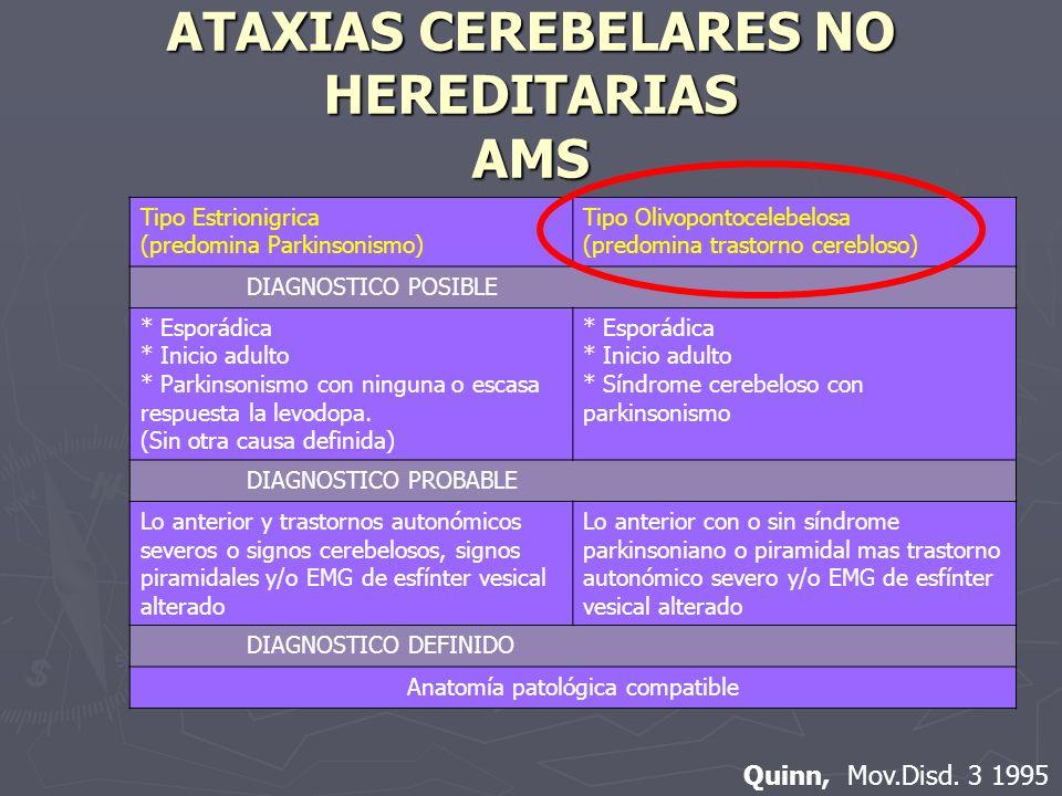 ATAXIAS CEREBELARES NO HEREDITARIAS AMS Tipo Estrionigrica (predomina Parkinsonismo) Tipo Olivopontocelebelosa (predomina trastorno cerebloso) DIAGNOS