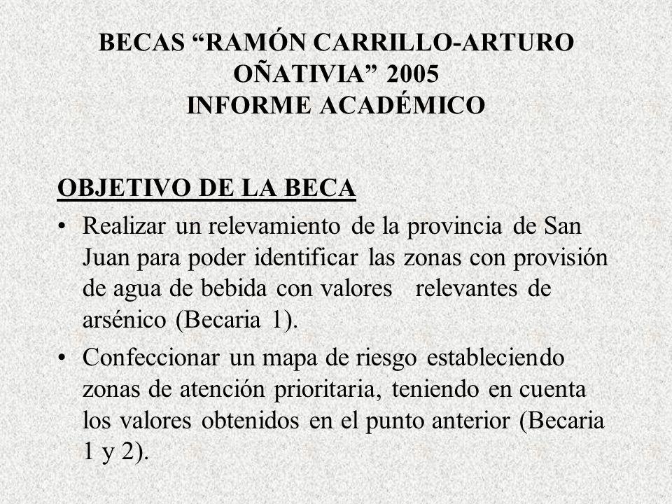 BECAS RAMÓN CARRILLO-ARTURO OÑATIVIA 2005 INFORME ACADÉMICO OBJETIVO DE LA BECA Realizar un relevamiento de la provincia de San Juan para poder identificar las zonas con provisión de agua de bebida con valores relevantes de arsénico (Becaria 1).