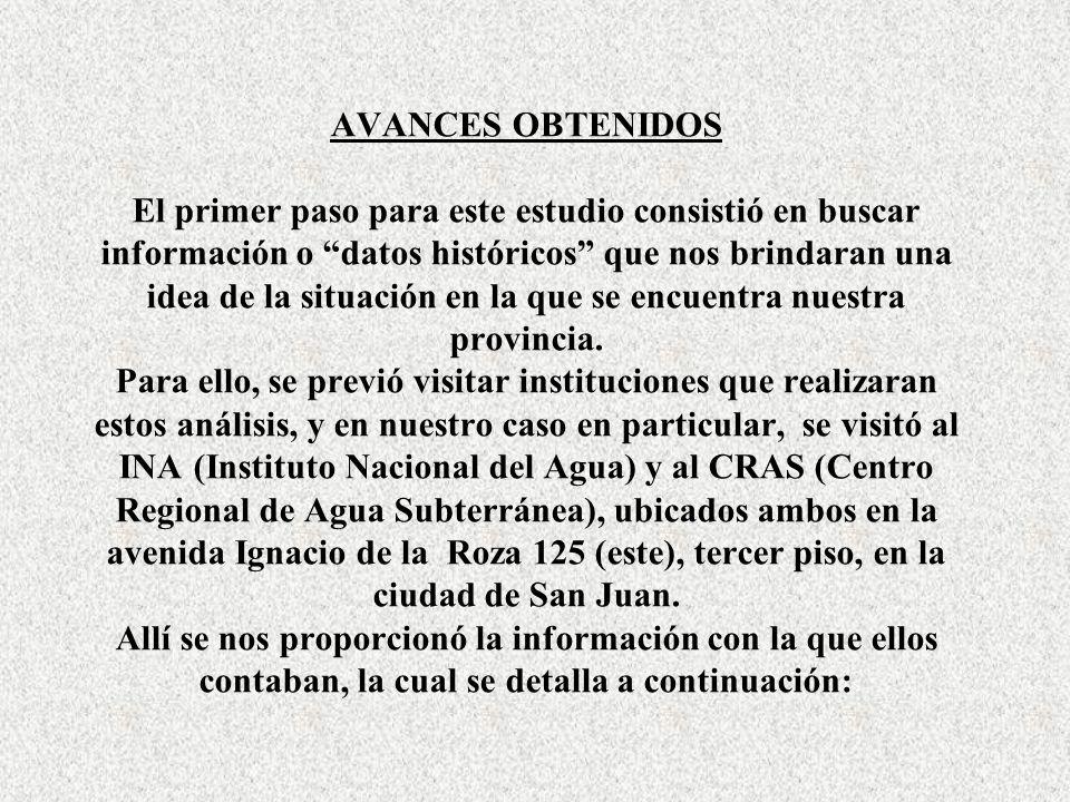 Pozo Nº 236 Propietario: ACA (Automóvil Club Argentino) Departamento: 25 de Mayo –Localidad: El Encón Profundidad del pozo: 277m Informe año: AGO1984 Valores: AGO78............................