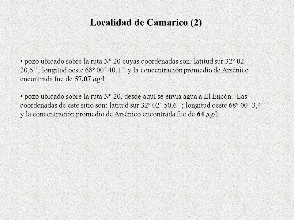 Localidad de Camarico (2) pozo ubicado sobre la ruta Nº 20 cuyas coordenadas son: latitud sur 32º 02´ 20,6´´; longitud oeste 68º 00´ 40,1´´ y la concentración promedio de Arsénico encontrada fue de 57,07 g/l.