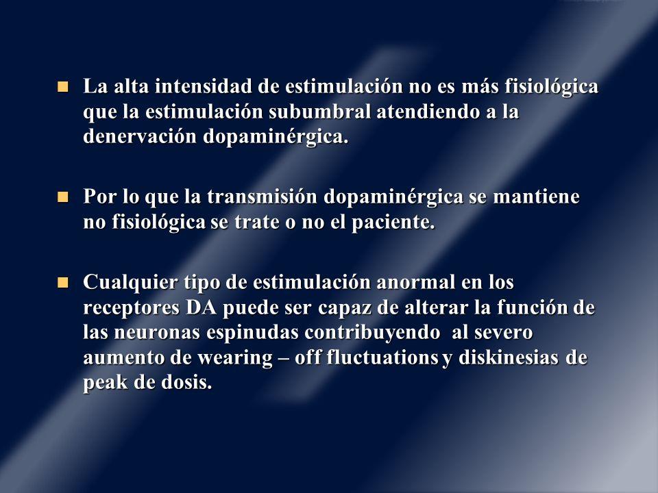 La alta intensidad de estimulación no es más fisiológica que la estimulación subumbral atendiendo a la denervación dopaminérgica. La alta intensidad d