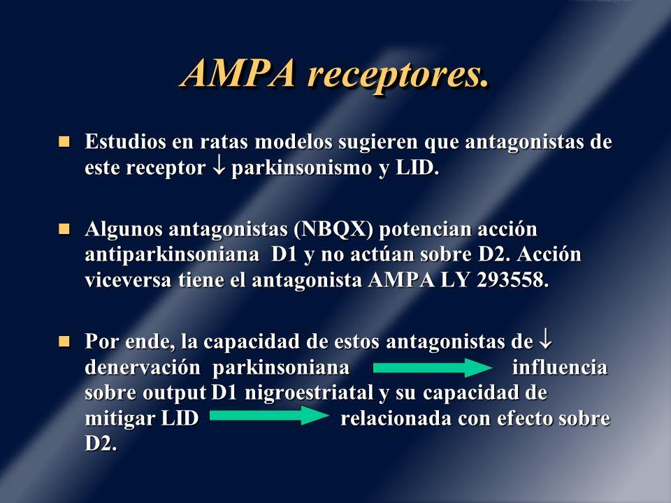 AMPA receptores. Estudios en ratas modelos sugieren que antagonistas de este receptor parkinsonismo y LID. Estudios en ratas modelos sugieren que anta