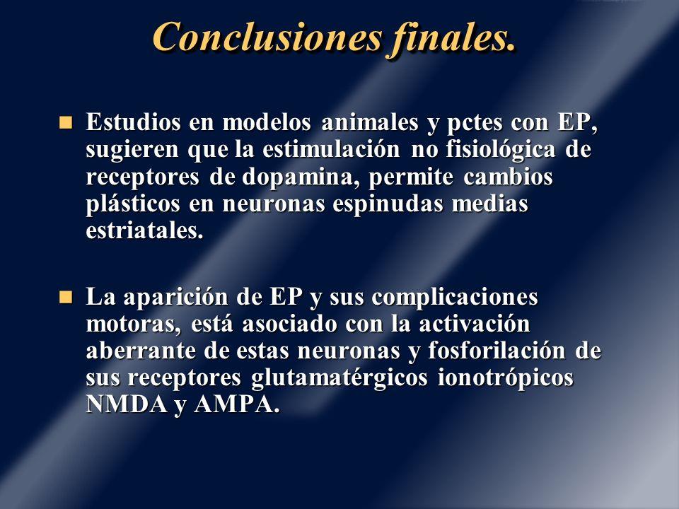 Conclusiones finales. Estudios en modelos animales y pctes con EP, sugieren que la estimulación no fisiológica de receptores de dopamina, permite camb