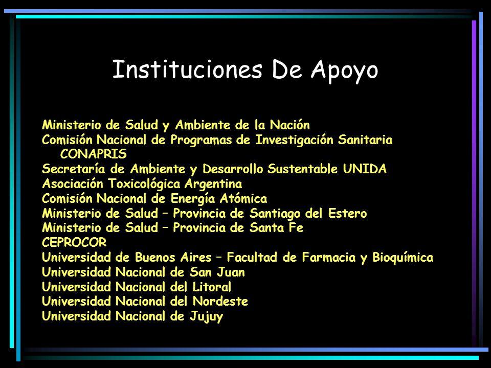 Instituciones De Apoyo Ministerio de Salud y Ambiente de la Nación Comisión Nacional de Programas de Investigación Sanitaria CONAPRIS Secretaría de Am