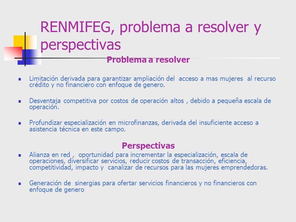 RENMIFEG, problema a resolver y perspectivas Problema a resolver Limitación derivada para garantizar ampliación del acceso a mas mujeres al recurso cr