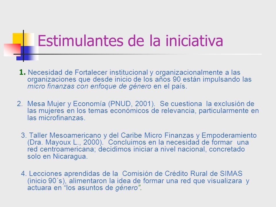 Estimulantes de la iniciativa 1. Necesidad de Fortalecer institucional y organizacionalmente a las organizaciones que desde inicio de los años 90 está