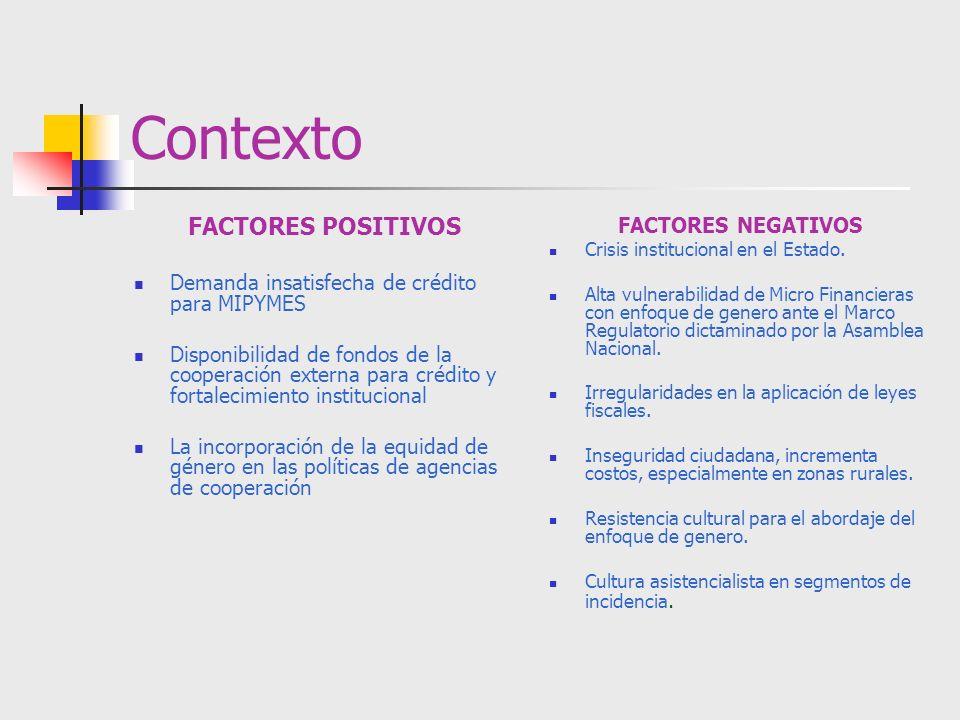 Contexto FACTORES POSITIVOS Demanda insatisfecha de crédito para MIPYMES Disponibilidad de fondos de la cooperación externa para crédito y fortalecimi