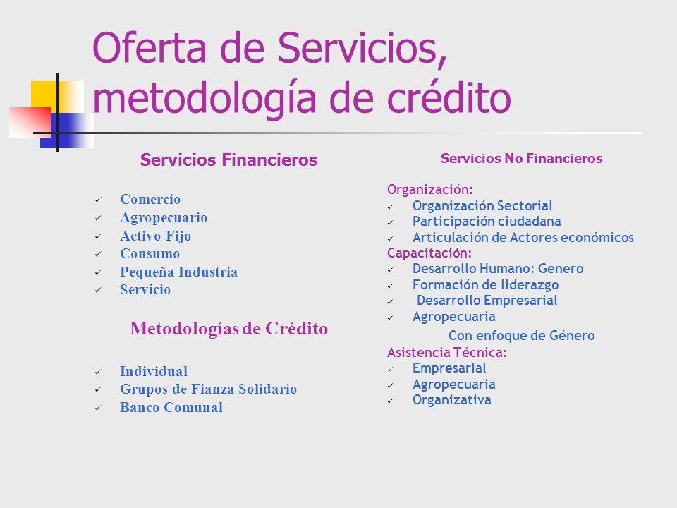 Oferta de Servicios, metodología de crédito Servicios Financieros Comercio Agropecuario Activo Fijo Consumo Pequeña Industria Servicio Metodologías de