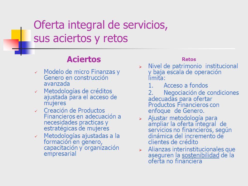 Oferta integral de servicios, sus aciertos y retos Aciertos Modelo de micro Finanzas y Genero en construcción avanzada Metodologías de créditos ajusta