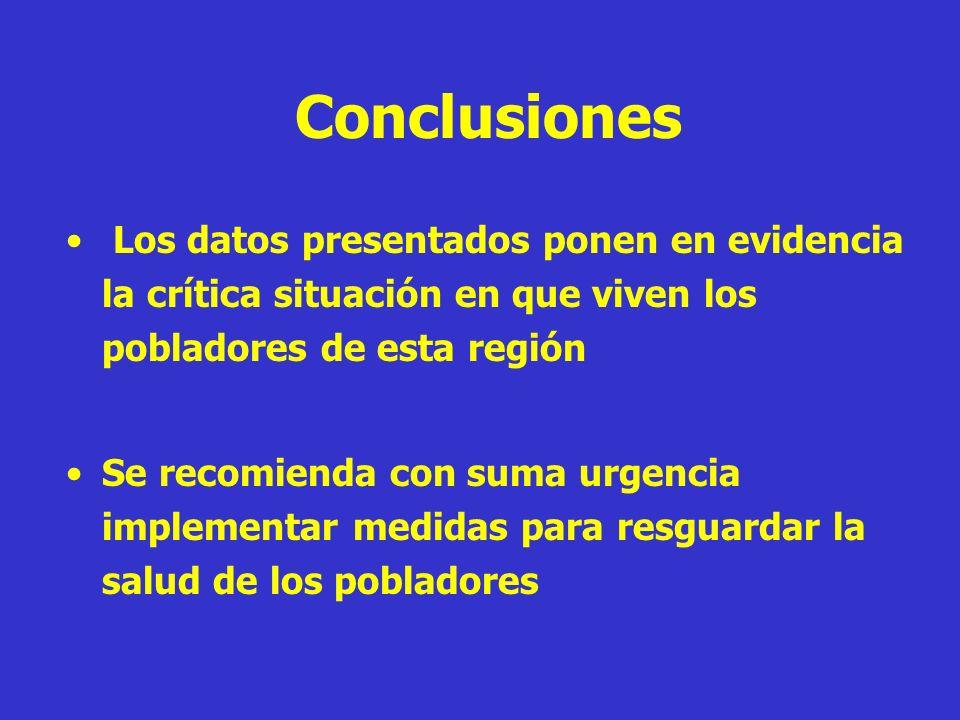 Conclusiones Los datos presentados ponen en evidencia la crítica situación en que viven los pobladores de esta región Se recomienda con suma urgencia