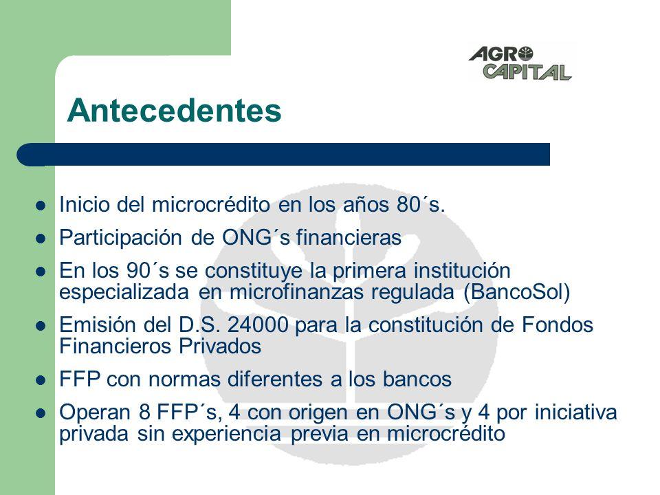 Introducción Situación de los Fondos Financieros Privados Situación de Agrocapital