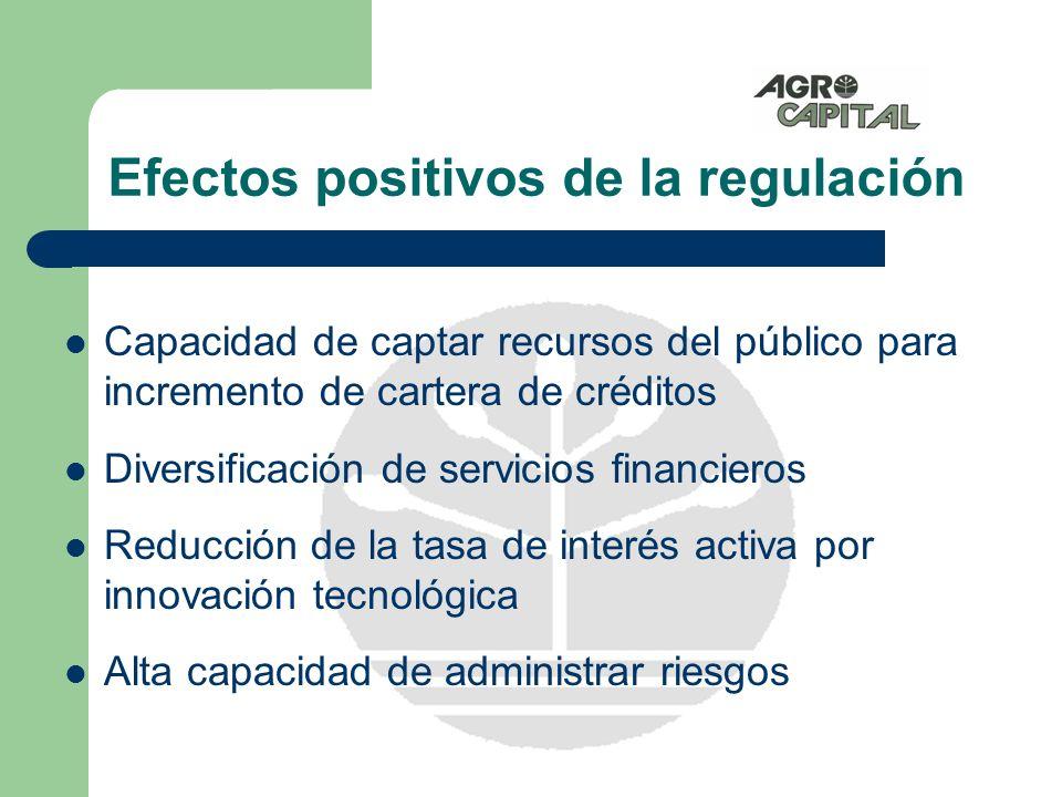 Papel de la regulación Se crea el marco de regulación adecuado para instituciones microfinancieras Habilitación para cooperativas de ahorro y crédito abiertas que pueden operar con el público en general y cerradas sólo con socios Mayor competitividad Reducción de distorsiones en el sistema microfinanciero Transparencia en la administración de las microfinanzas Promoción de la innovación tecnológica Mayor atención a las microempresas en condiciones cada vez más favorables