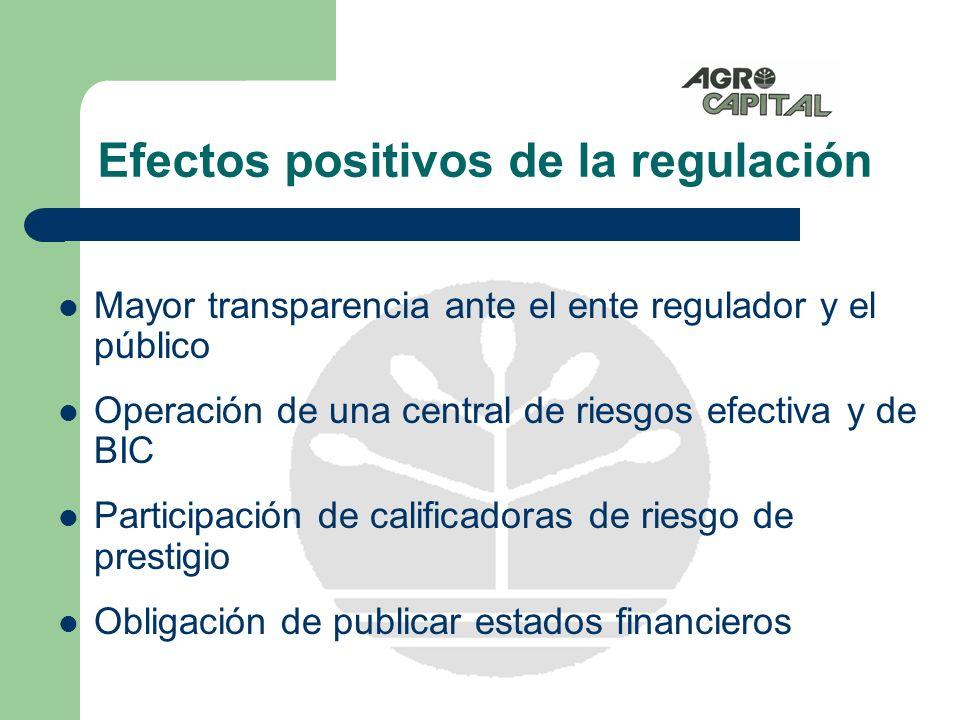 Efectos positivos de la regulación INDICADORESBANCOSFFP´s FONDOS FINANCIEROS PRIVADOS Cuadro 1: Indicadores Financieros (En porcentaje) Cartera / Total Activo58,6578,24 Resultado Neto sobre Activos ROA0,251,79 Resultado Neto sobre Capital ROE2,4412,75 Cartera en Mora / Cartera Bruta17,144,79 Previsión Constituida / Cartera en Mora75,04132,01