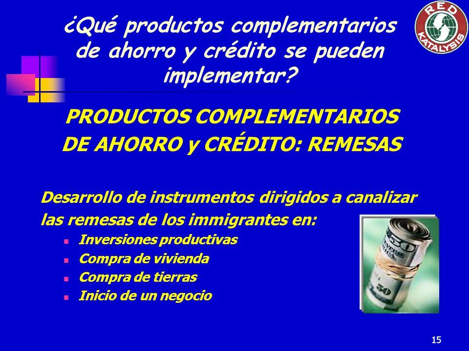 15 PRODUCTOS COMPLEMENTARIOS DE AHORRO y CRÉDITO: REMESAS Desarrollo de instrumentos dirigidos a canalizar las remesas de los immigrantes en: Inversio
