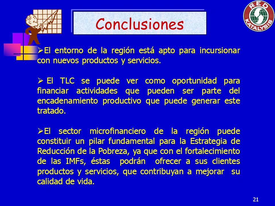 21 Conclusiones El entorno de la región está apto para incursionar con nuevos productos y servicios.