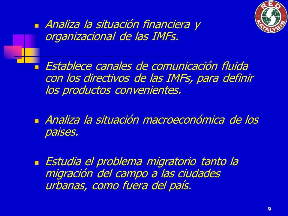 9 Analiza la situación financiera y organizacional de las IMFs. Establece canales de comunicación fluida con los directivos de las IMFs, para definir