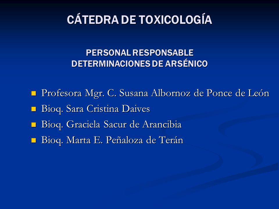 CÁTEDRA DE TOXICOLOGÍA Profesora Mgr. C. Susana Albornoz de Ponce de León Profesora Mgr. C. Susana Albornoz de Ponce de León Bioq. Sara Cristina Daive