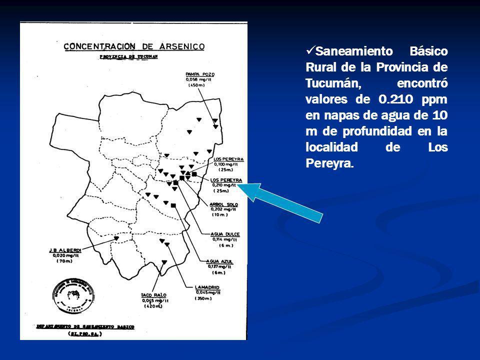 Saneamiento Básico Rural de la Provincia de Tucumán, encontró valores de 0.210 ppm en napas de agua de 10 m de profundidad en la localidad de Los Pere