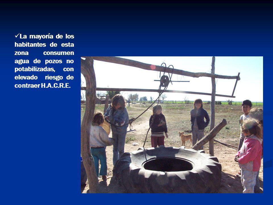La mayoría de los habitantes de esta zona consumen agua de pozos no potabilizadas, con elevado riesgo de contraer H.A.C.R.E.