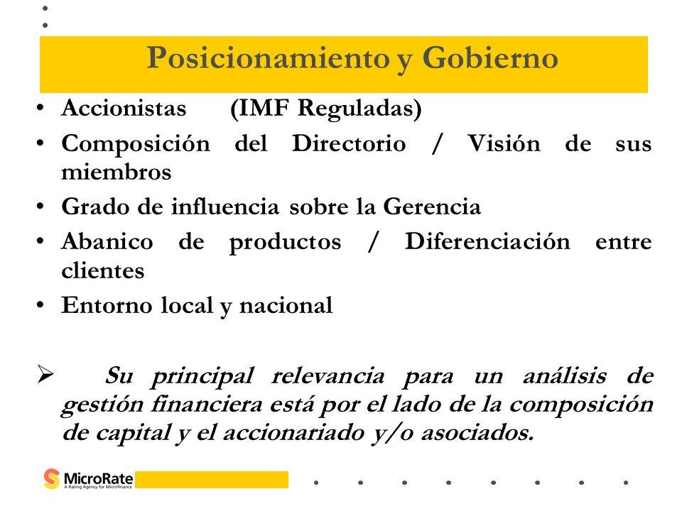 Accionistas (IMF Reguladas) Composición del Directorio / Visión de sus miembros Grado de influencia sobre la Gerencia Abanico de productos / Diferenci