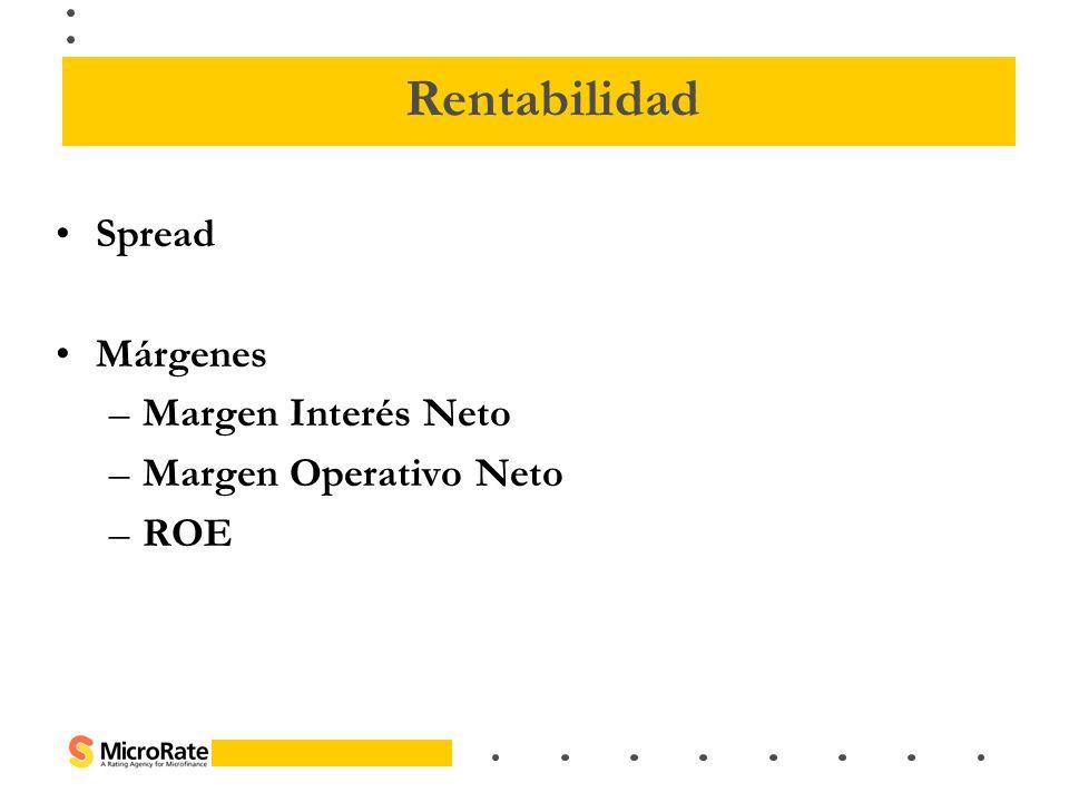 Spread Márgenes –Margen Interés Neto –Margen Operativo Neto –ROE Rentabilidad
