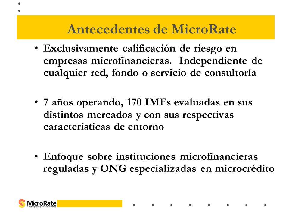 Antecedentes de MicroRate Exclusivamente calificación de riesgo en empresas microfinancieras. Independiente de cualquier red, fondo o servicio de cons
