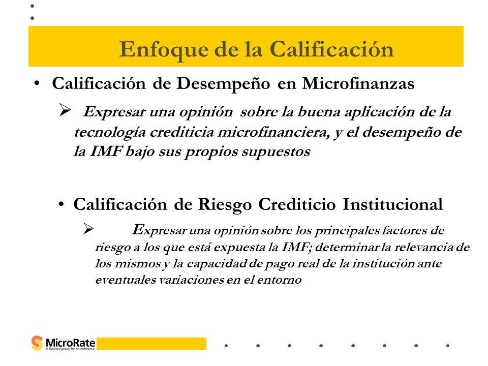 Enfoque de la Calificación Calificación de Desempeño en Microfinanzas Expresar una opinión sobre la buena aplicación de la tecnología crediticia micro
