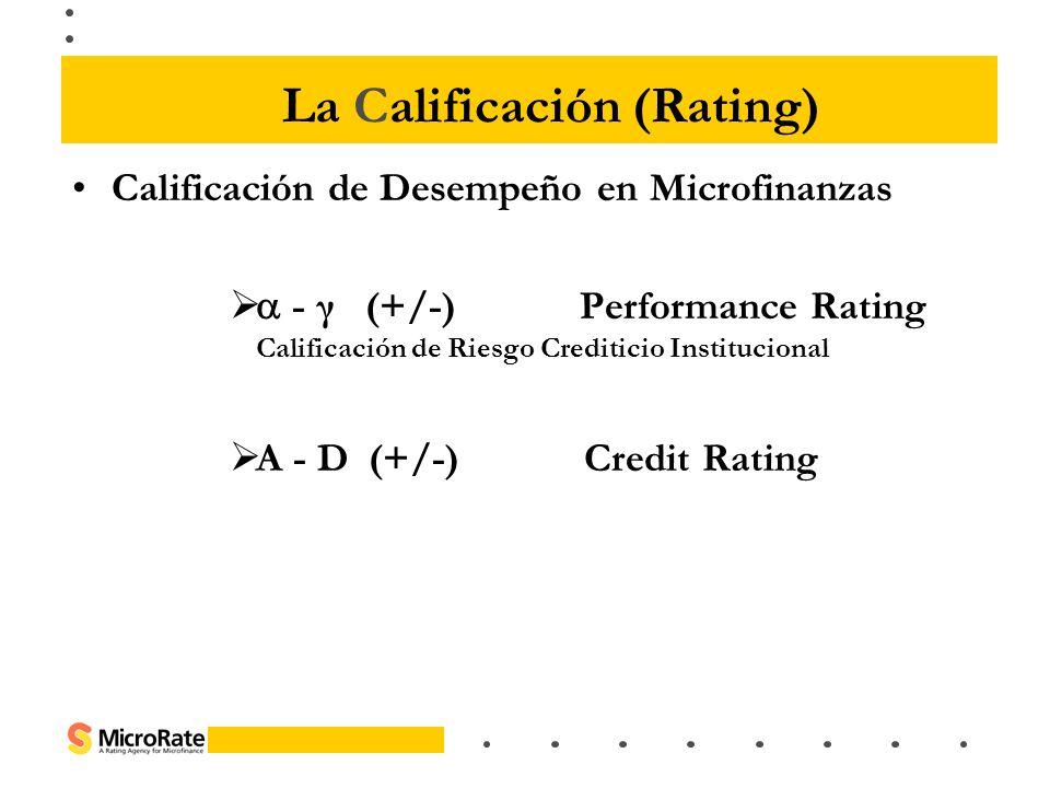 La Calificación (Rating) Calificación de Desempeño en Microfinanzas - γ (+/-) Performance Rating Calificación de Riesgo Crediticio Institucional A - D