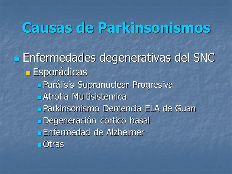 Causas de Parkinsonismos Enfermedades degenerativas del SNC Enfermedades degenerativas del SNC Esporádicas Esporádicas Parálisis Supranuclear Progresiva Parálisis Supranuclear Progresiva Atrofia Multisistemica Atrofia Multisistemica Parkinsonismo Demencia ELA de Guan Parkinsonismo Demencia ELA de Guan Degeneración cortico basal Degeneración cortico basal Enfermedad de Alzheimer Enfermedad de Alzheimer Otras Otras
