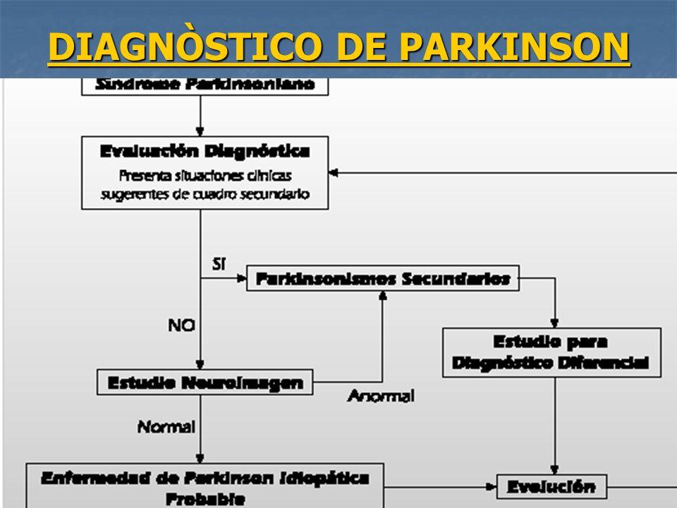 DIAGNÒSTICO DE PARKINSON