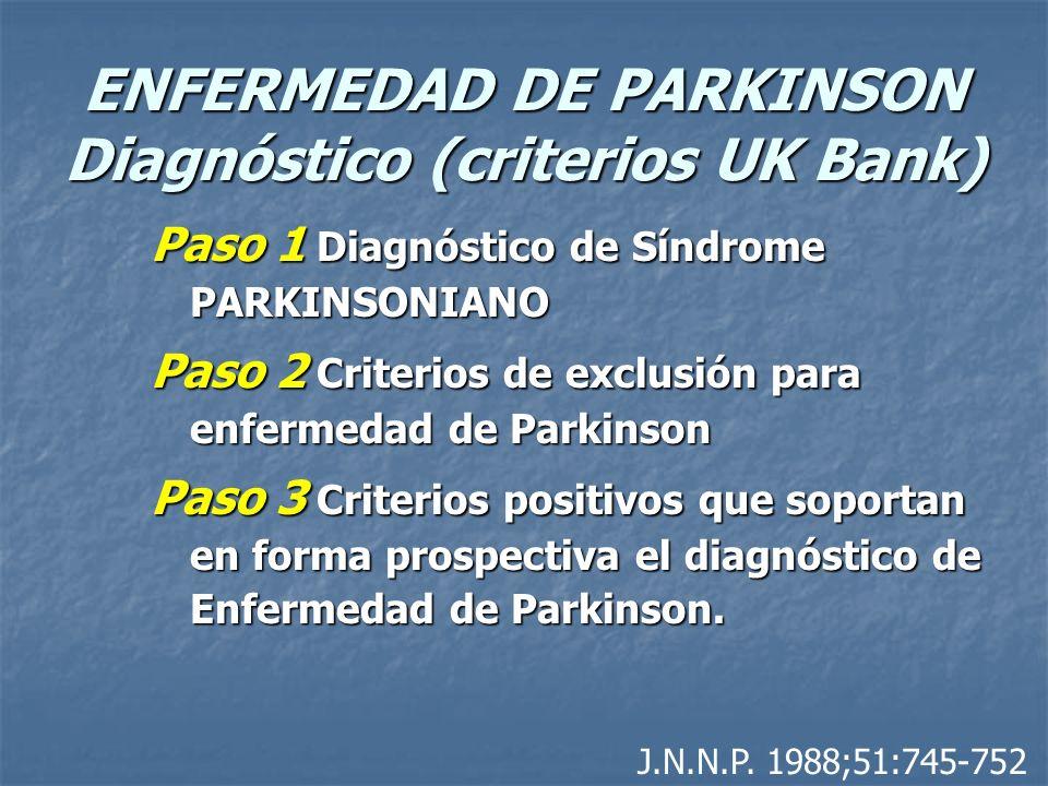 ENFERMEDAD DE PARKINSON Diagnóstico (criterios UK Bank) Paso 1 Diagnóstico de Síndrome PARKINSONIANO Paso 2 Criterios de exclusión para enfermedad de Parkinson Paso 3 Criterios positivos que soportan en forma prospectiva el diagnóstico de Enfermedad de Parkinson.