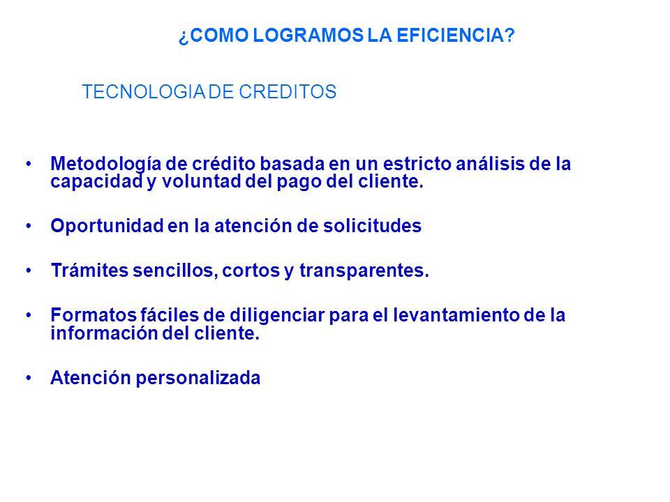 Metodología de crédito basada en un estricto análisis de la capacidad y voluntad del pago del cliente.