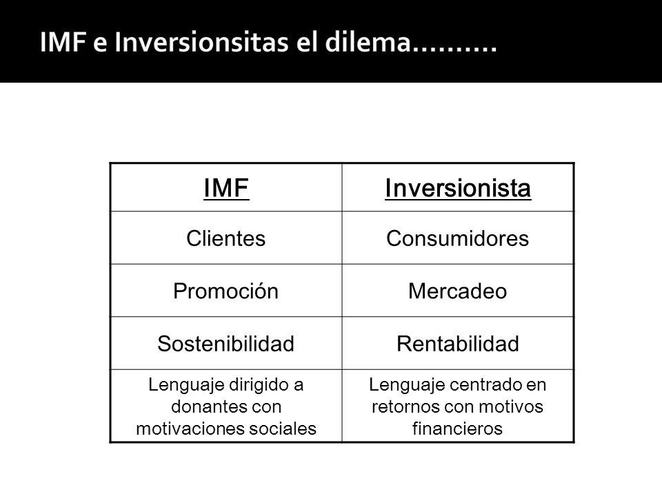 IMFInversionista ClientesConsumidores PromociónMercadeo SostenibilidadRentabilidad Lenguaje dirigido a donantes con motivaciones sociales Lenguaje centrado en retornos con motivos financieros