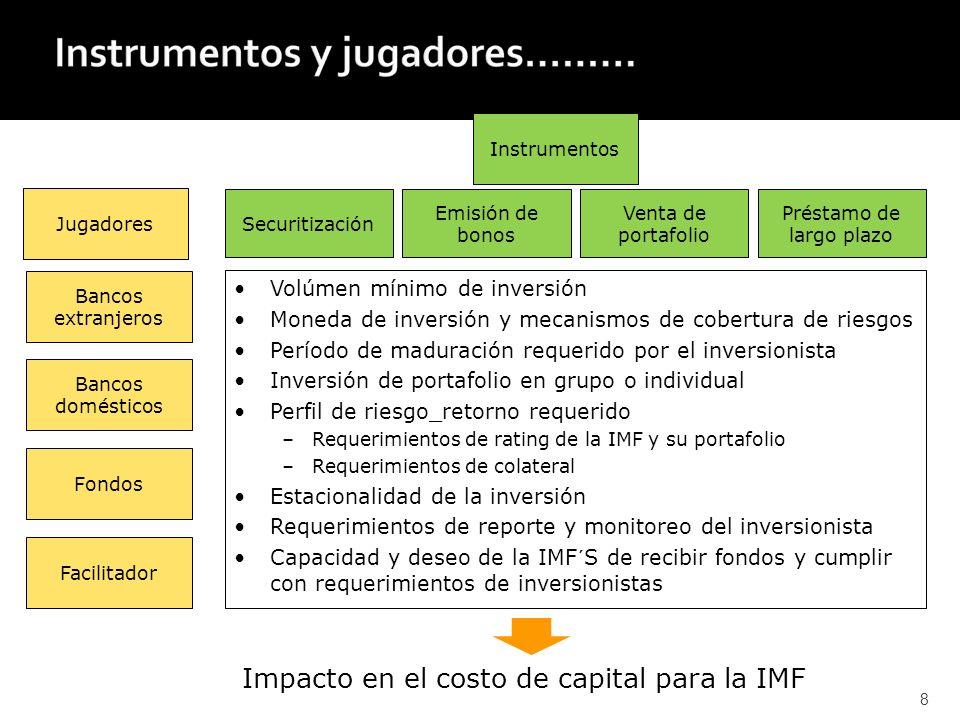 8 Securitización Emisión de bonos Venta de portafolio Préstamo de largo plazo Bancos extranjeros Bancos domésticos Fondos Facilitador Volúmen mínimo de inversión Moneda de inversión y mecanismos de cobertura de riesgos Período de maduración requerido por el inversionista Inversión de portafolio en grupo o individual Perfil de riesgo_retorno requerido –Requerimientos de rating de la IMF y su portafolio –Requerimientos de colateral Estacionalidad de la inversión Requerimientos de reporte y monitoreo del inversionista Capacidad y deseo de la IMF´S de recibir fondos y cumplir con requerimientos de inversionistas Impacto en el costo de capital para la IMF Jugadores Instrumentos
