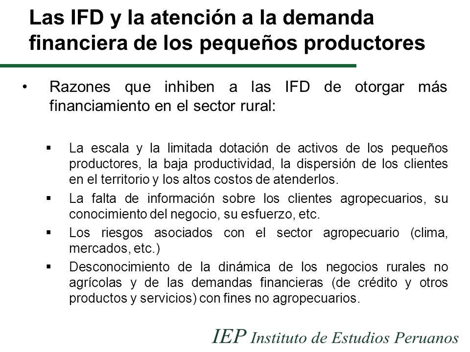 Las IFD y la atención a la demanda financiera de los pequeños productores Razones que inhiben a las IFD de otorgar más financiamiento en el sector rural: La escala y la limitada dotación de activos de los pequeños productores, la baja productividad, la dispersión de los clientes en el territorio y los altos costos de atenderlos.