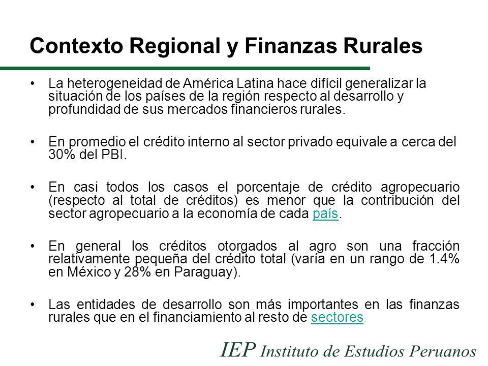Contexto Regional y Finanzas Rurales La heterogeneidad de América Latina hace difícil generalizar la situación de los países de la región respecto al desarrollo y profundidad de sus mercados financieros rurales.