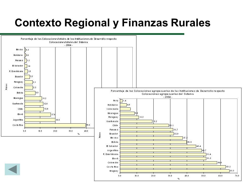 Las IFD y la atención a la demanda financiera de los pequeños productores El mayor desafío que enfrentan las entidades financieras rurales sigue siendo generar mecanismos, productos y servicios competitivos para atender las demandas financieras de los pequeños productores rurales.