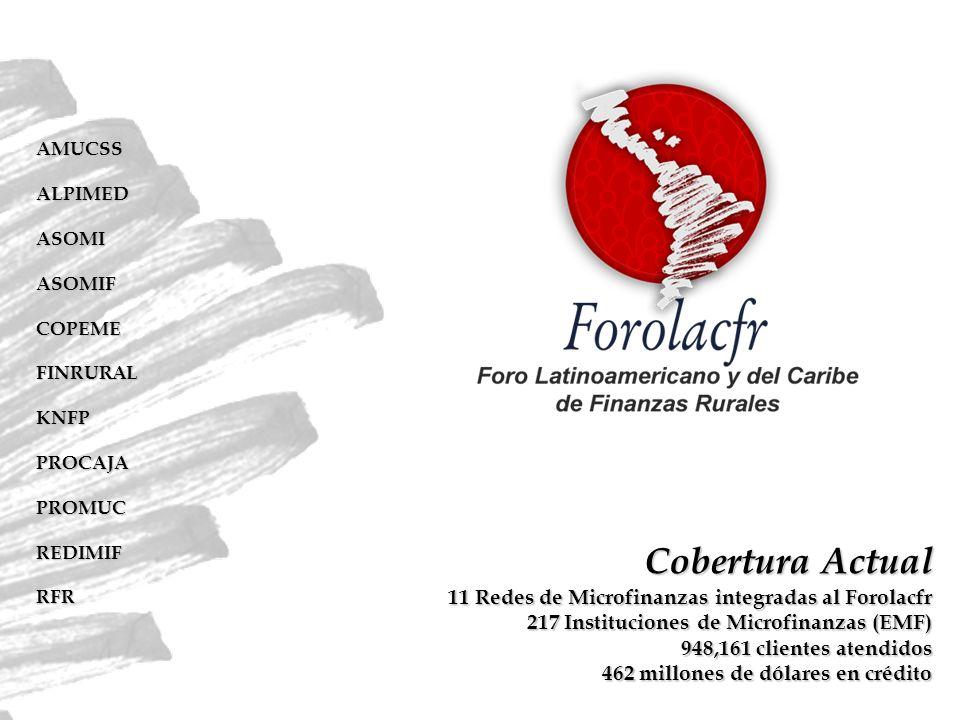 Cobertura Actual 11 Redes de Microfinanzas integradas al Forolacfr 217 Instituciones de Microfinanzas (EMF) 948,161 clientes atendidos 462 millones de