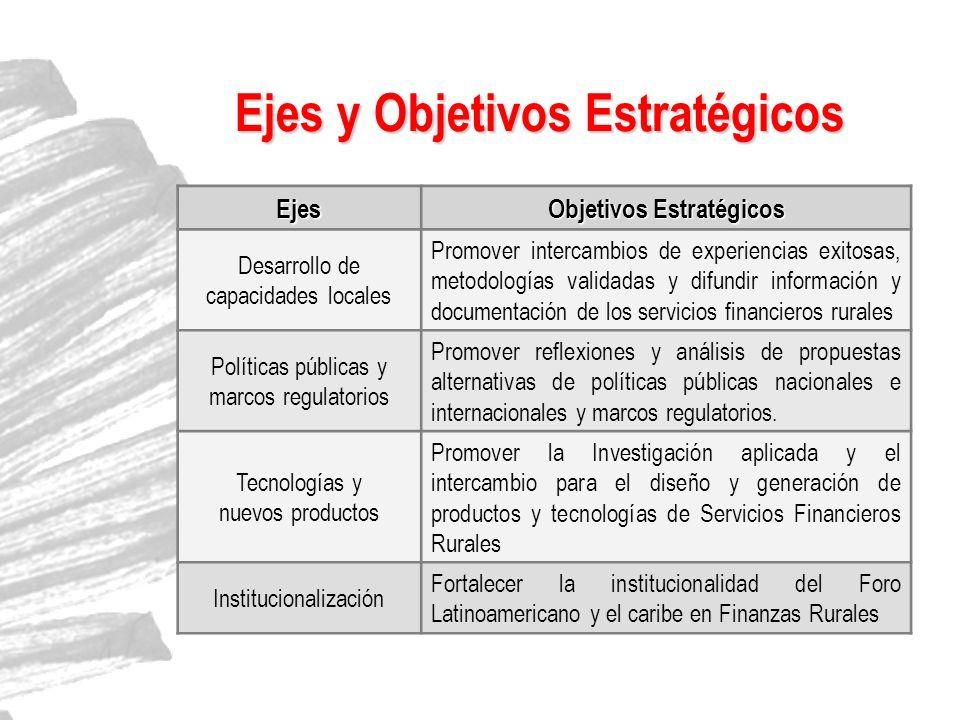Ejes y Objetivos Estratégicos Ejes Objetivos Estratégicos Desarrollo de capacidades locales Promover intercambios de experiencias exitosas, metodologí