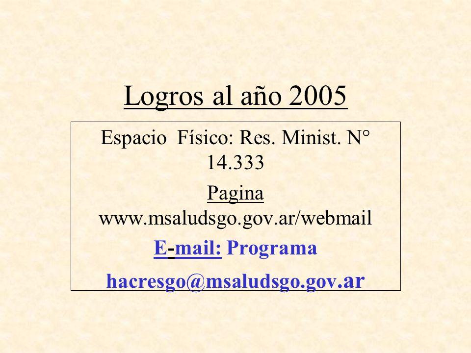 Logros al año 2005 Espacio Físico: Res. Minist. N° 14.333 Pagina www.msaludsgo.gov.ar/webmail E-mail: Programa hacresgo@msaludsgo.gov.ar