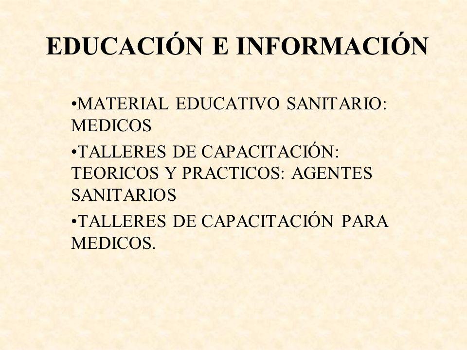 EDUCACIÓN E INFORMACIÓN MATERIAL EDUCATIVO SANITARIO: MEDICOS TALLERES DE CAPACITACIÓN: TEORICOS Y PRACTICOS: AGENTES SANITARIOS TALLERES DE CAPACITAC