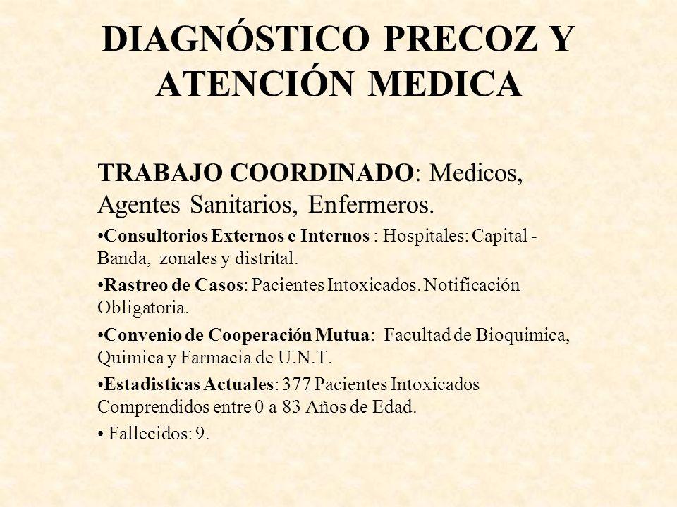 DIAGNÓSTICO PRECOZ Y ATENCIÓN MEDICA TRABAJO COORDINADO: Medicos, Agentes Sanitarios, Enfermeros. Consultorios Externos e Internos : Hospitales: Capit