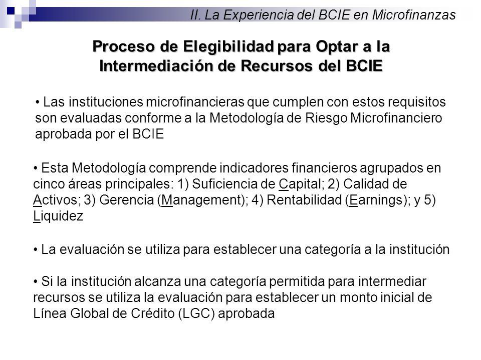 Proceso de Elegibilidad para Optar a la Intermediación de Recursos del BCIE II.