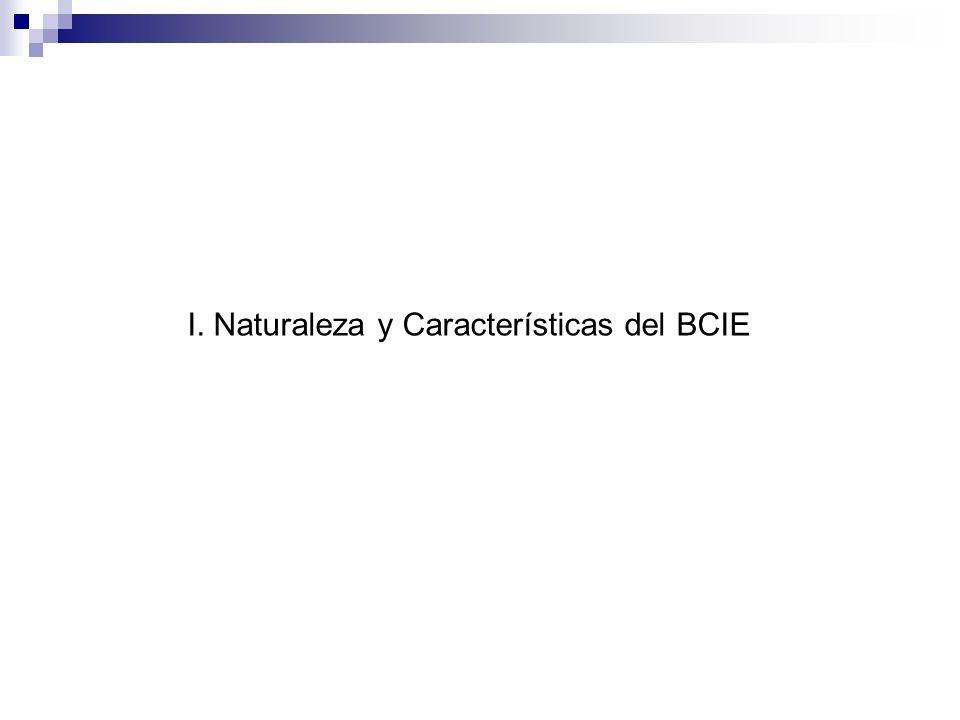 Sector Microfinanciero en Centroamérica No.