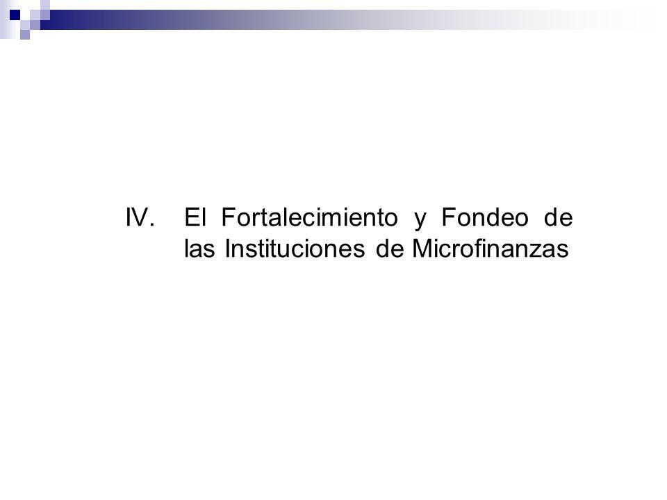 IV.El Fortalecimiento y Fondeo de las Instituciones de Microfinanzas
