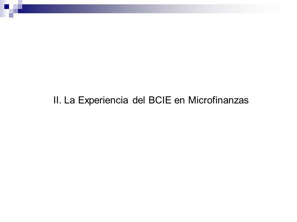 II. La Experiencia del BCIE en Microfinanzas