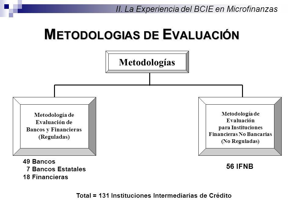 M ETODOLOGIAS DE E VALUACIÓN II.