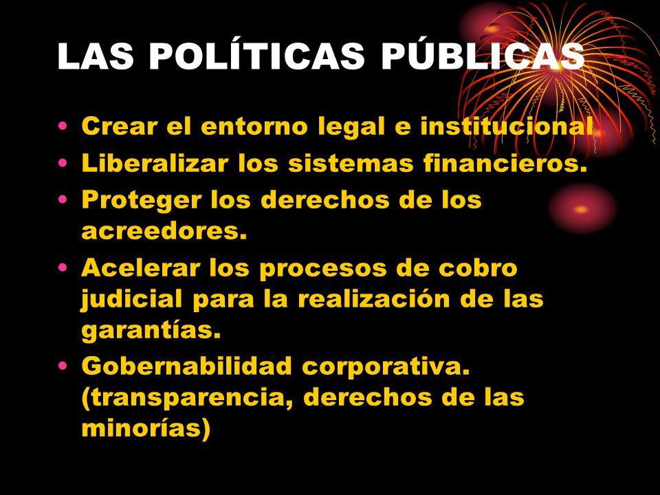LAS POLÍTICAS PÚBLICAS Crear el entorno legal e institucional Liberalizar los sistemas financieros. Proteger los derechos de los acreedores. Acelerar