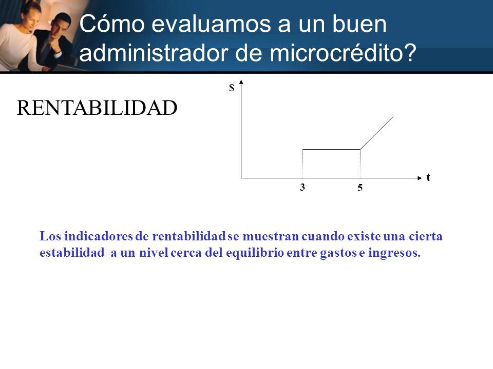 Cómo evaluamos a un buen administrador de microcrédito? RENTABILIDAD t $ 3 5 Los indicadores de rentabilidad se muestran cuando existe una cierta esta