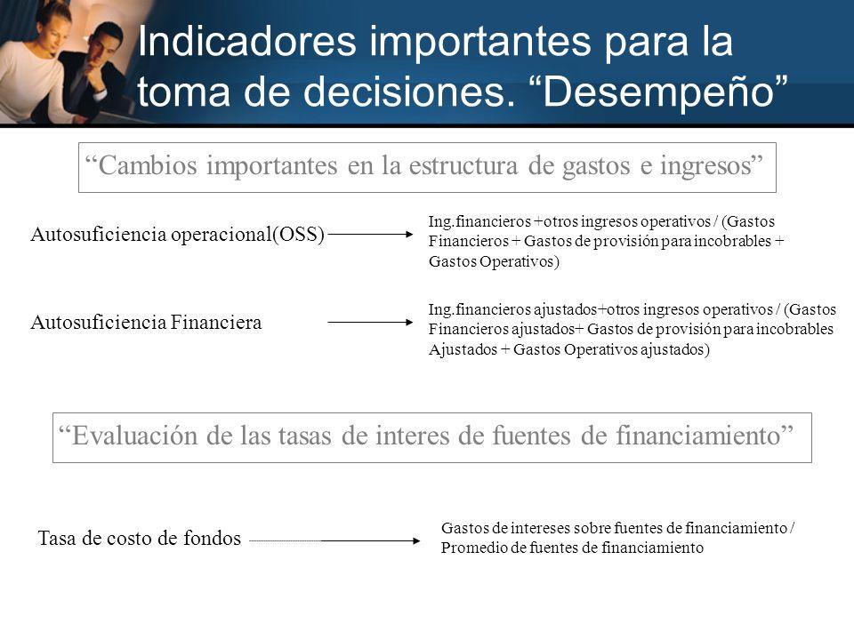 Autosuficiencia operacional(OSS) Ing.financieros +otros ingresos operativos / (Gastos Financieros + Gastos de provisión para incobrables + Gastos Oper